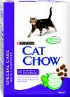 CAT CHOW Hairball.Проти утворення волосяних кульок./кот 15кг